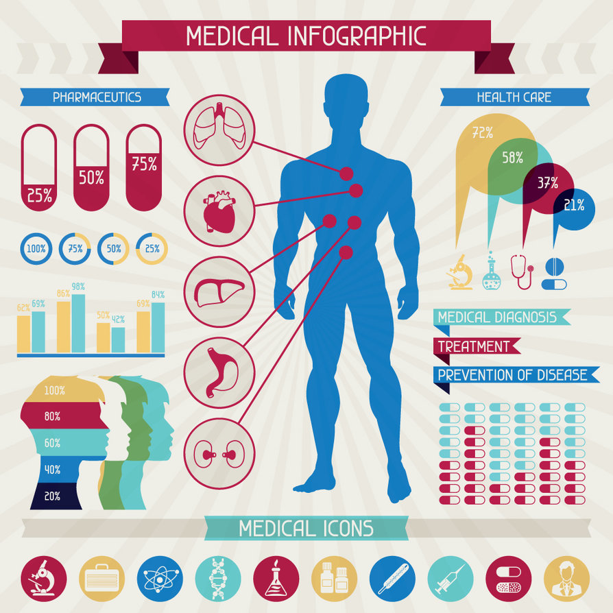 creative_medicine_infographic_design_by_darkstalkerr-d6czws9