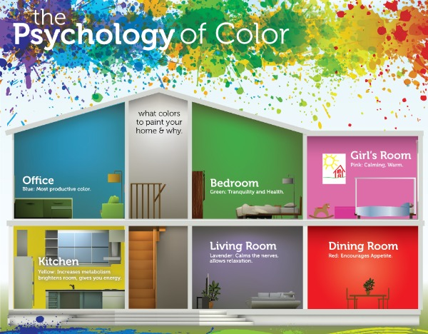 infographic-design-psychology-of-color