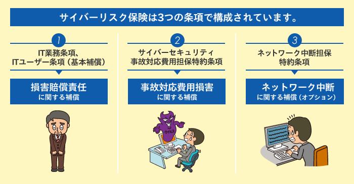 富士通 リース 情報 漏洩