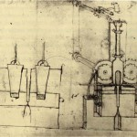 Leonardo_da_vinci_Device_for_Making_Sequins
